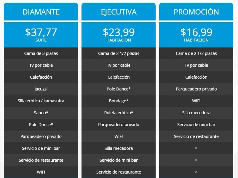 Venecia Motel en Quito Precios - Mejores Moteles en Quito, Ecuador